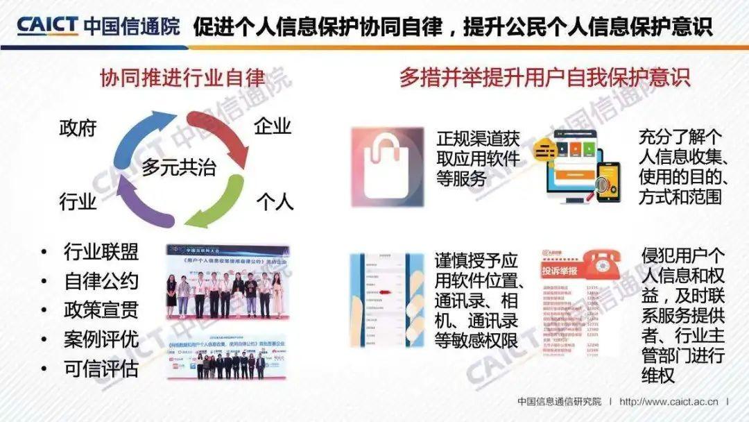 促进个人信息保护协同自律,提升公民个人信息保护意识
